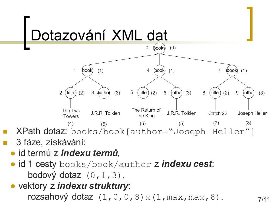 Dotazování XML dat XPath dotaz: books/book[author= Joseph Heller ]
